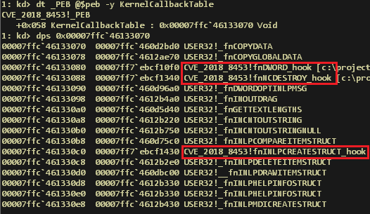本月补丁星期二微软成功修复Win32k组件的严重零日漏洞的照片 - 2