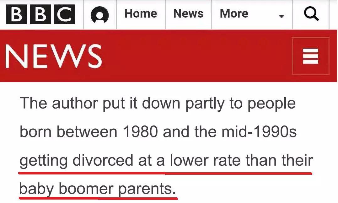 美���x婚率:美��年�p人的�x婚率�蟾嬉挥[