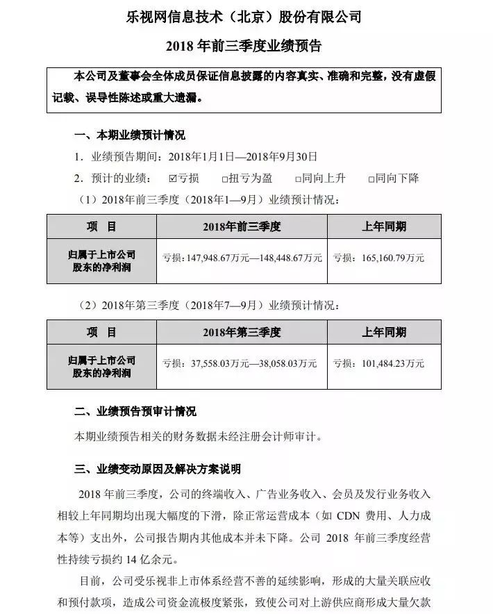 乐视网喊话贾跃亭:三季度巨亏15亿,回来还钱!