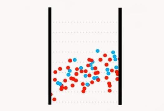 【数据可视化】快速提升数据可视化能力的10条小技巧