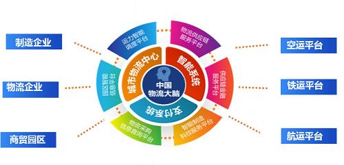 八部委联合发文传化智联入选两大国家级示范试点项目