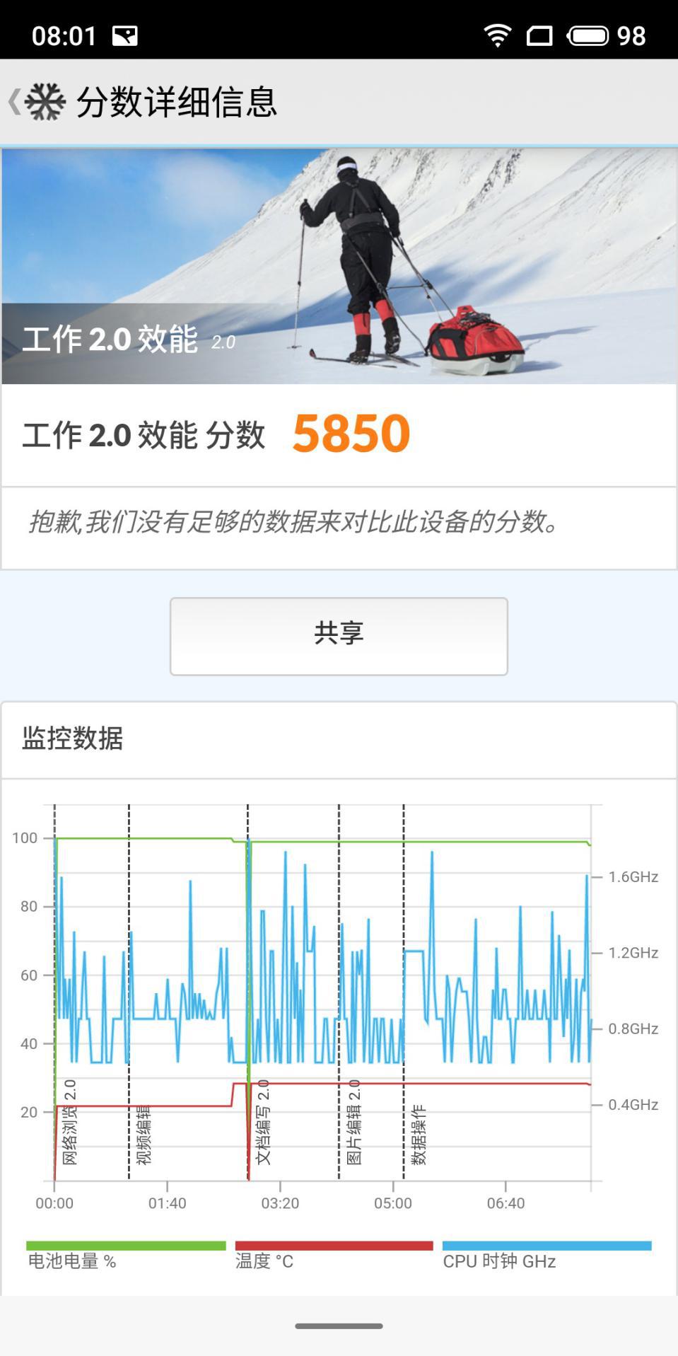 千元拍照新旗舰 魅族 Note8首发评测:兼顾设计性能的黑马的照片 - 17
