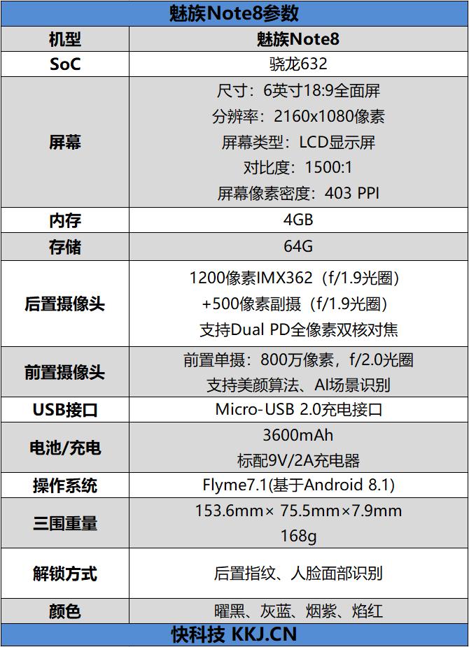 千元拍照新旗舰 魅族 Note8首发评测:兼顾设计性能的黑马的照片 - 4