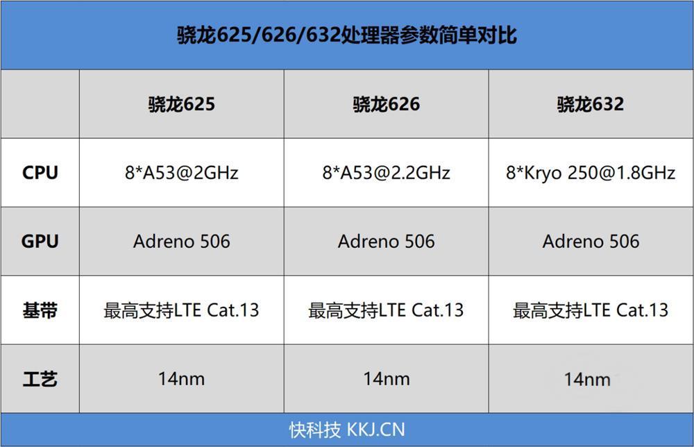 千元拍照新旗舰 魅族 Note8首发评测:兼顾设计性能的黑马的照片 - 13