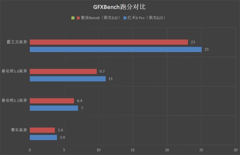 千元拍照新旗舰 魅族 Note8首发评测:兼顾设计性能的黑马的照片 - 16