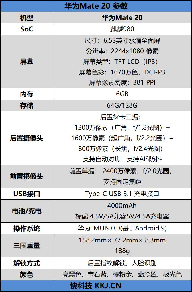 华为Mate 20首发评测 全球首颗7纳米手机芯片麒麟980加持的照片 - 3