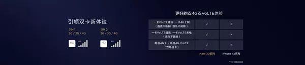 华为Mate 20系列中国四款齐发:顶配12999元的照片 - 26