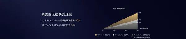 华为Mate 20系列中国四款齐发:顶配12999元的照片 - 32