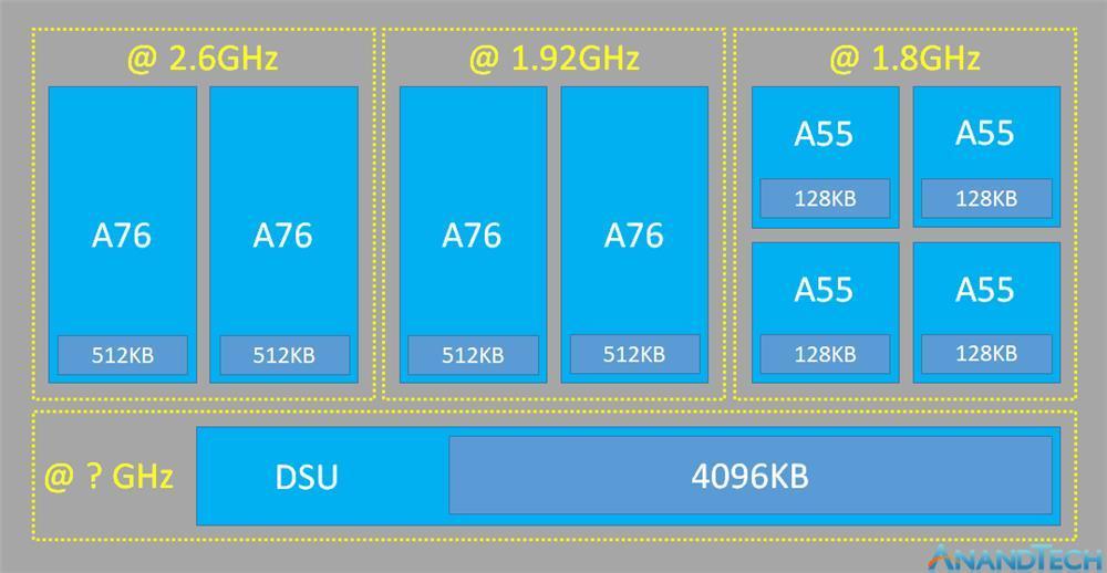 华为Mate 20首发评测 全球首颗7纳米手机芯片麒麟980加持的照片 - 18