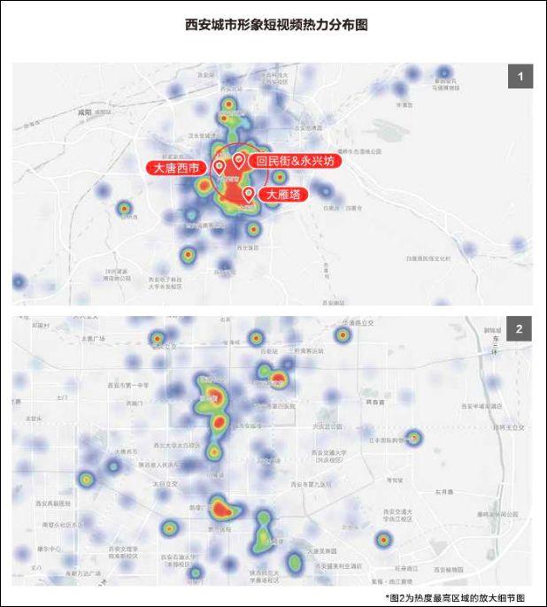 抖音可以捧红一座城市,BEST法则了解一下?