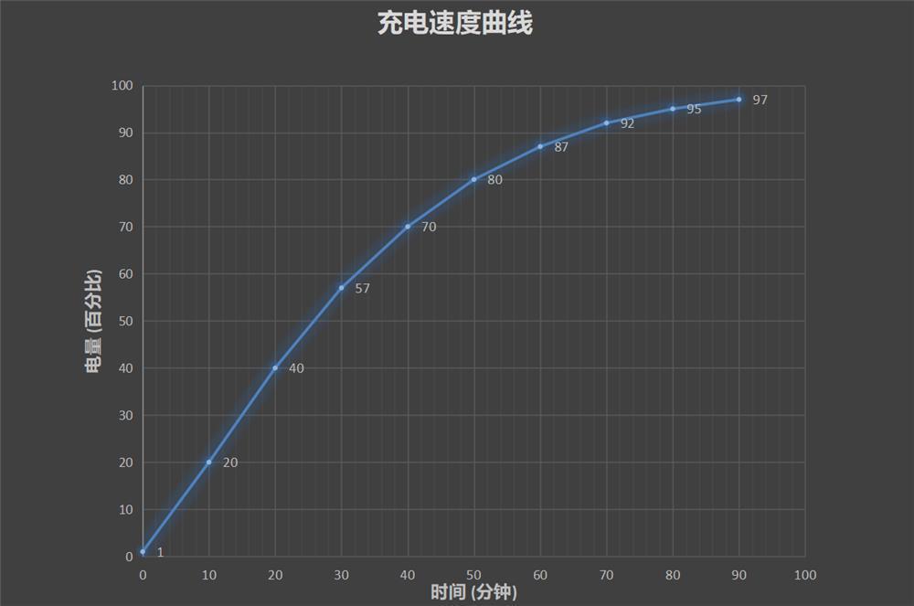 华为Mate 20首发评测 全球首颗7纳米手机芯片麒麟980加持的照片 - 45