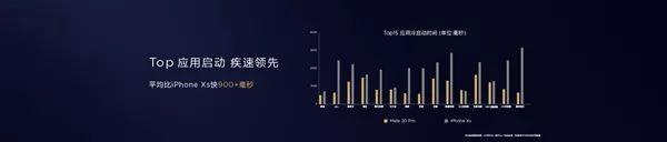 华为Mate 20系列中国四款齐发:顶配12999元的照片 - 25
