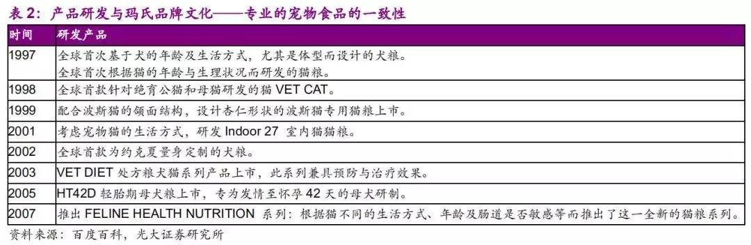 90后占据半壁江山,国内宠物品牌该怎么发力?