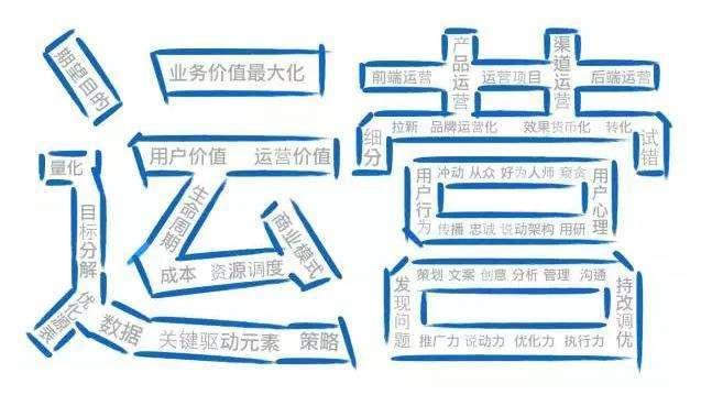 【运营大数据】用户路径分析,互联网行业特有的分析专题