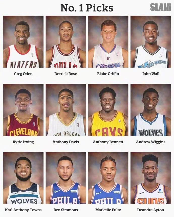 近12年NBA选秀状元一览 重来一次你会选谁当状元