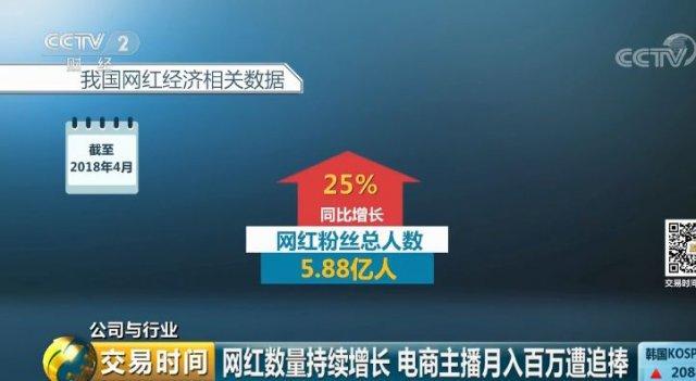 """实力""""带货"""" 网红有多红?带火了一拨产业 掀起IPO浪潮的照片 - 5"""