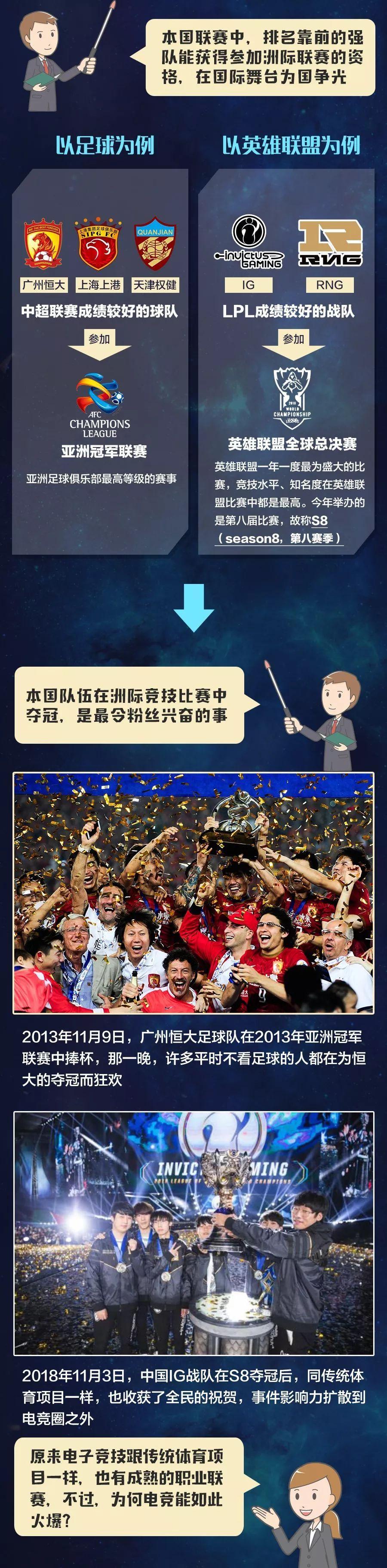 IG夺冠刷屏的背后 是一个200000000多人的庞大群体!的照片 - 9