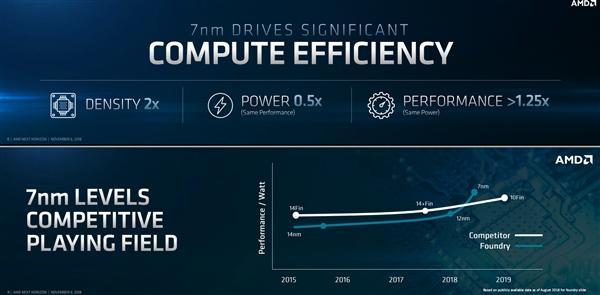 AMD Zen 2架构解析:7nm加持 吞吐翻番的照片 - 2