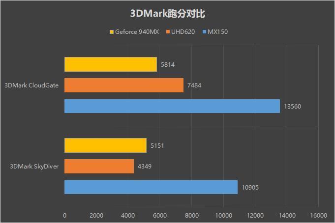 华为 MateBook 13首发评测:13寸最强性能轻薄本!的照片 - 25