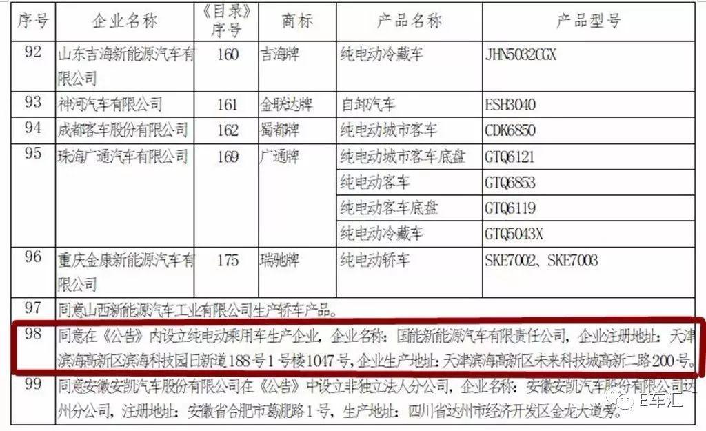 国能首款新能源预售 补贴后售价16.98万元-XI全网