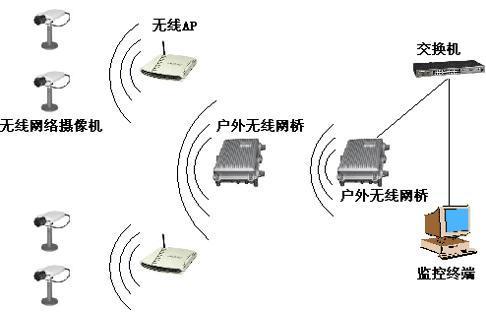 自动绕线机绕线监控系统