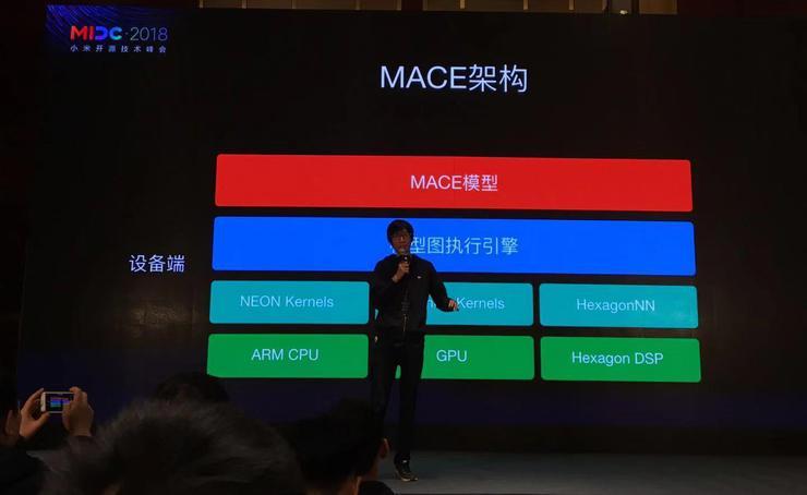 小米说,要开源的照片 - 6