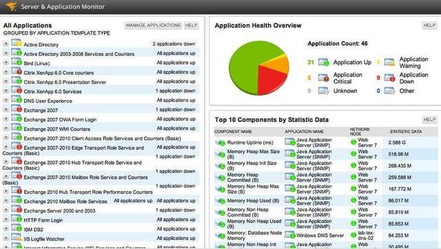 8款最佳服务器和应用性能监控工具