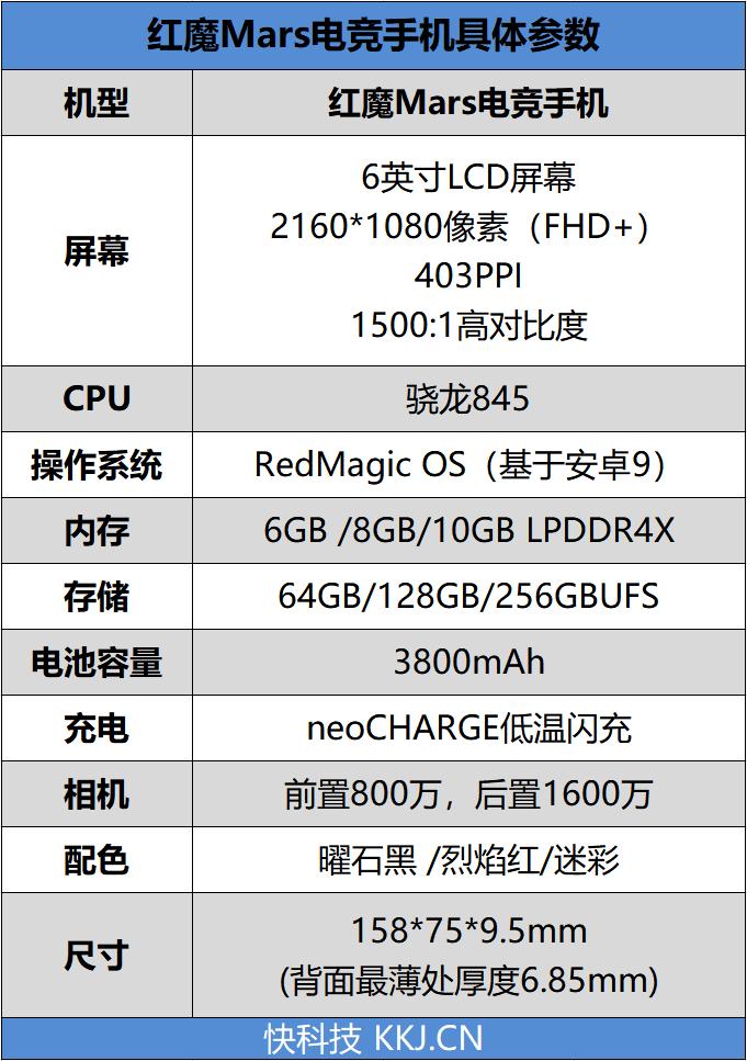 红魔Mars电竞手机评测:10G内存加持的性能怪兽的照片 - 4