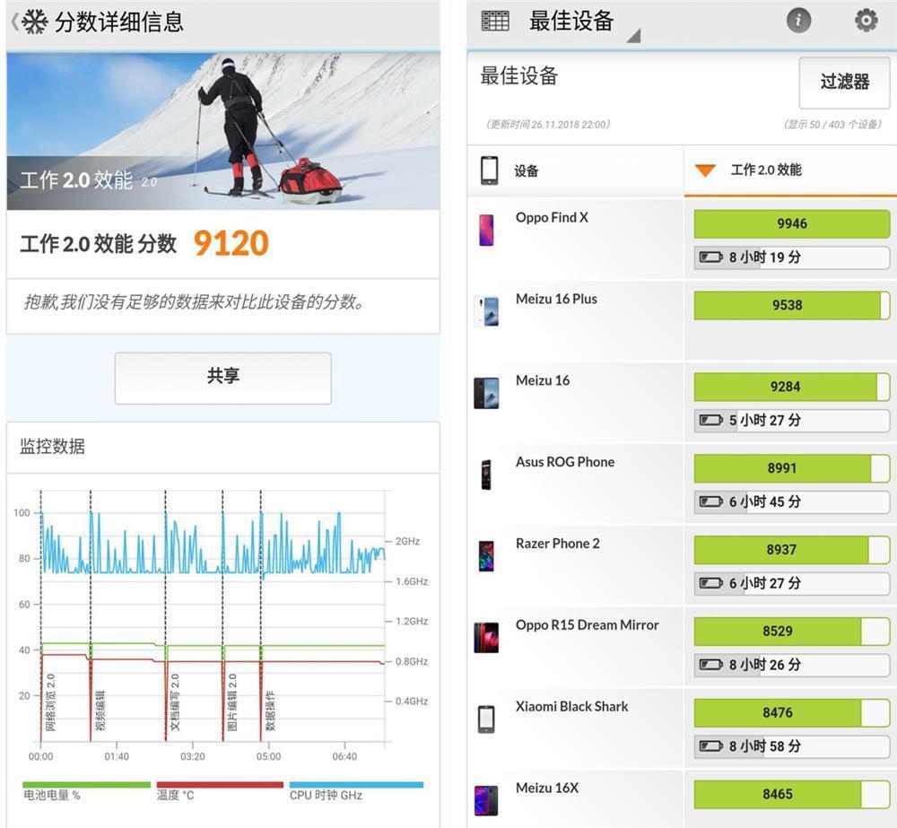 红魔Mars电竞手机评测:10G内存加持的性能怪兽的照片 - 22