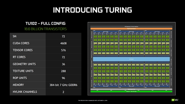 NVIDIA RTX Titan显卡首曝:真正满血图灵的照片 - 5