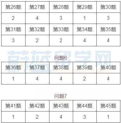 18年12月日本语能力考参考答案 · N1-雪花新闻