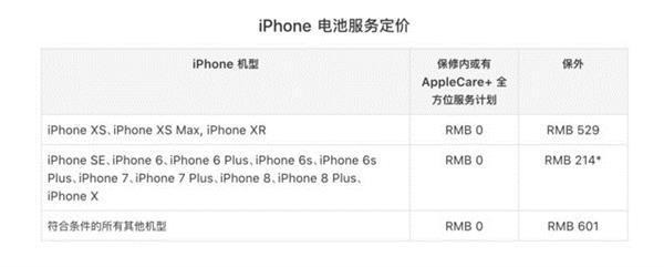 亲身感受 214元换电池让iPhone 8 Plus复活的照片 - 3