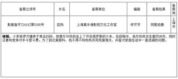 徐峥将与彭昱畅王祖蓝拍《俄囧》?导演7个字回应传闻的照片 - 6
