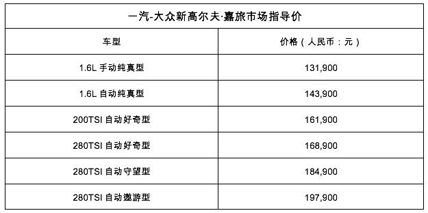 一汽-大众新高尔夫·嘉旅正式通过线上发布会形式上市 售价区间为13.19-19.79万元