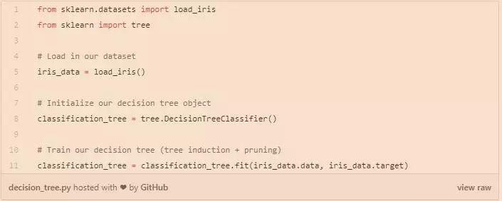一文帶你讀懂機器學習和數據科學的決策樹
