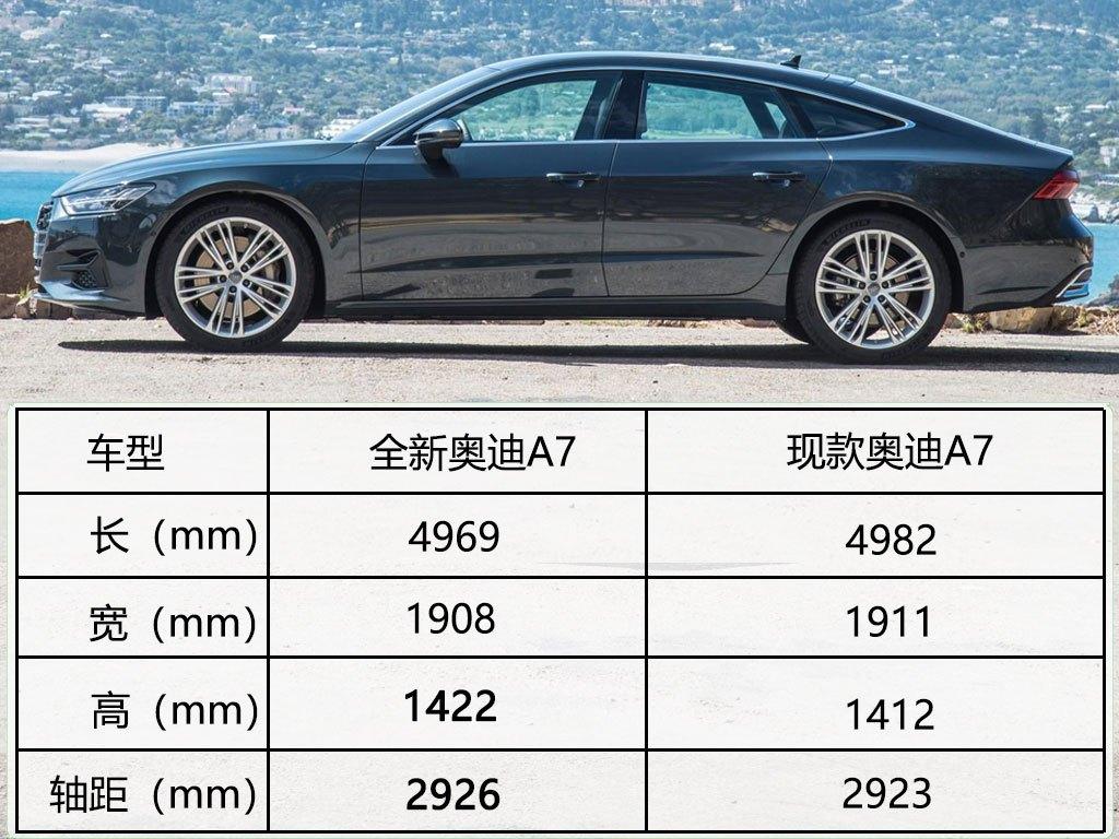 老司机为它动情了,A7 Sportback正式上市,售80.88万起(图5)