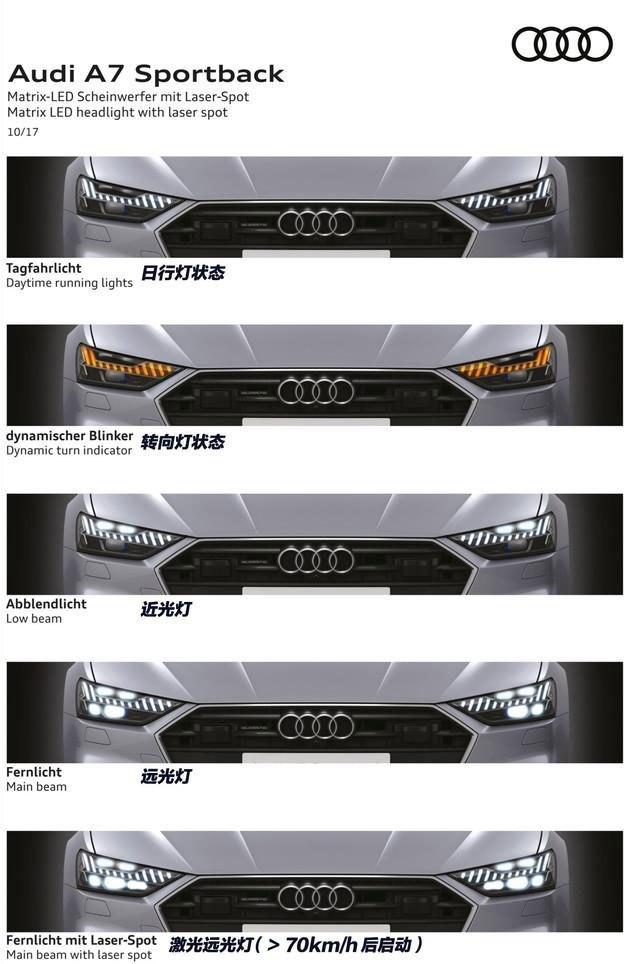 老司机为它动情了,A7 Sportback正式上市,售80.88万起(图4)