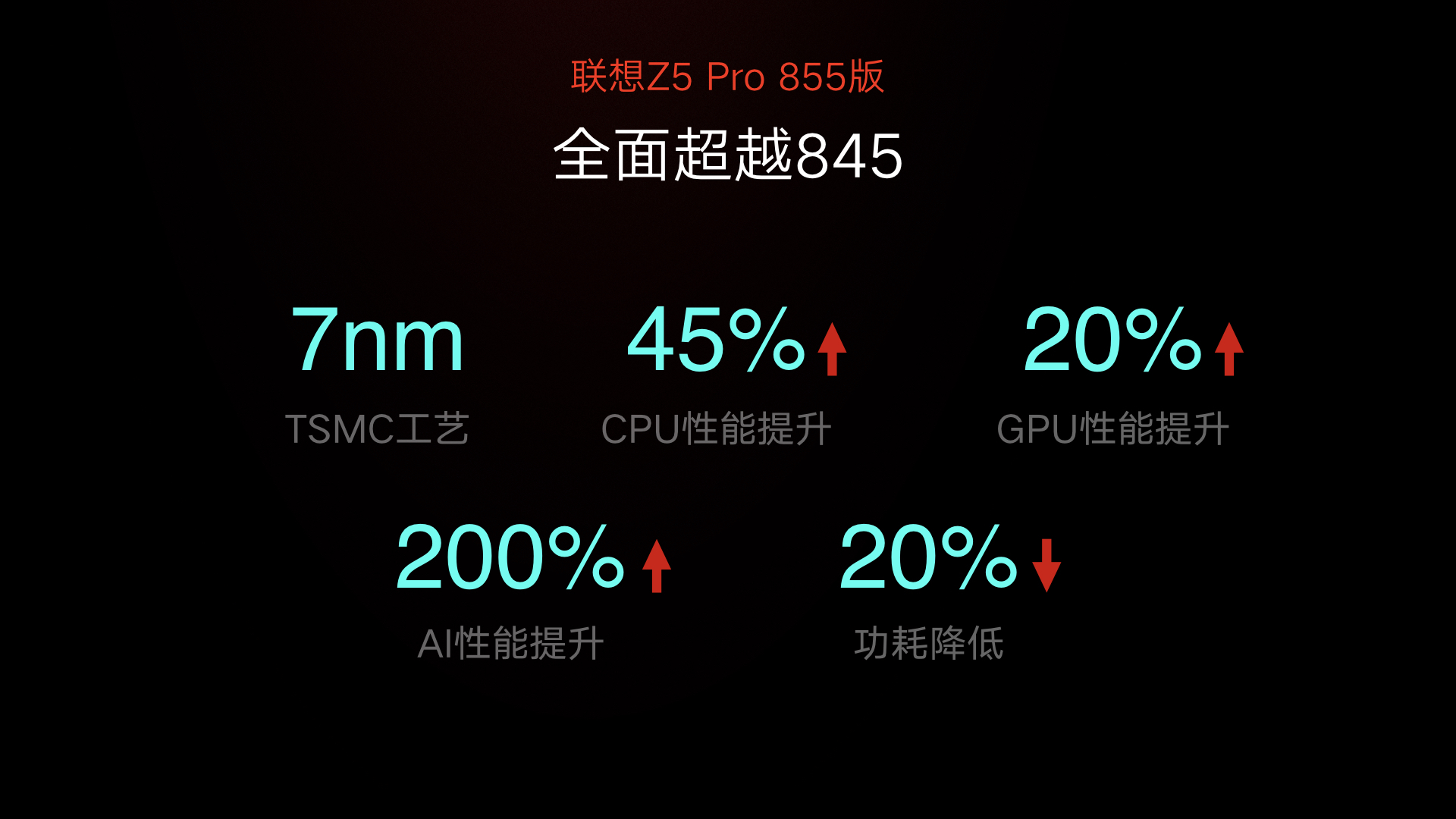 联想发布四款新机:朱一龙版颜值杀 骁龙855的照片 - 12