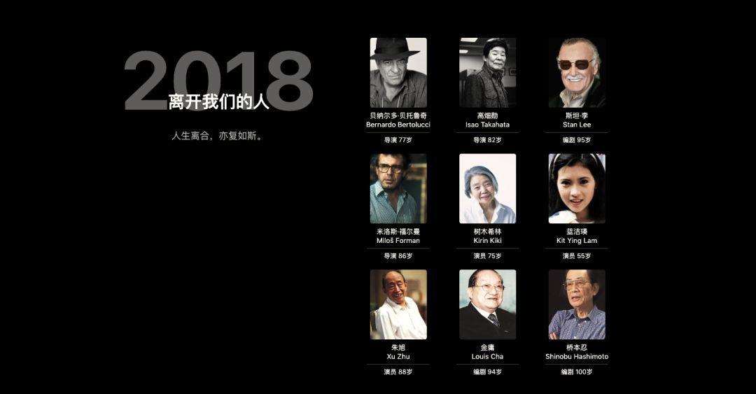 豆瓣发布2018年度电影榜单 《我不是药神》评分最高的照片 - 41