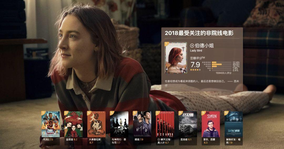 豆瓣发布2018年度电影榜单 《我不是药神》评分最高的照片 - 11