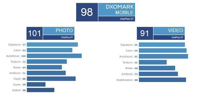 一加6T迈凯伦版评测 探安卓手机速度极限!的照片 - 20