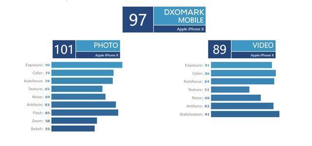 一加6T迈凯伦版评测 探安卓手机速度极限!的照片 - 21