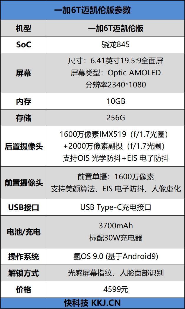 一加6T迈凯伦版评测 探安卓手机速度极限!的照片 - 2