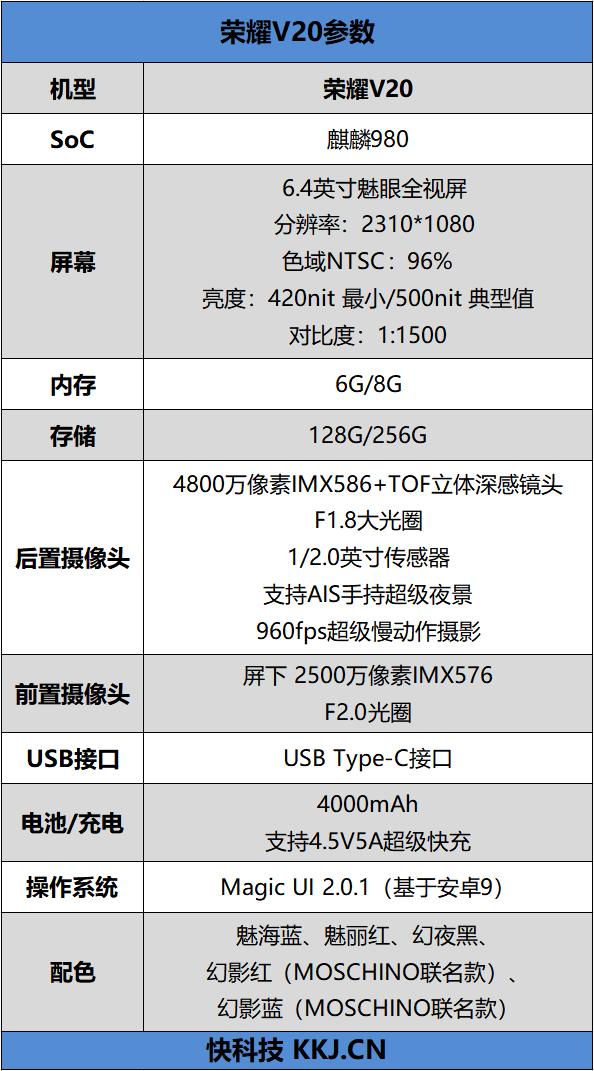 荣耀V20旗舰年末圆满首发评测 最强麒麟芯片加持的照片 - 3