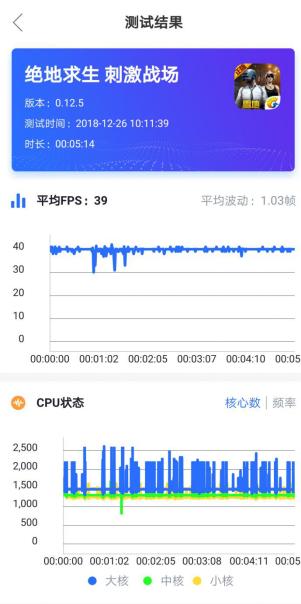 荣耀V20旗舰年末圆满首发评测 最强麒麟芯片加持的照片 - 20