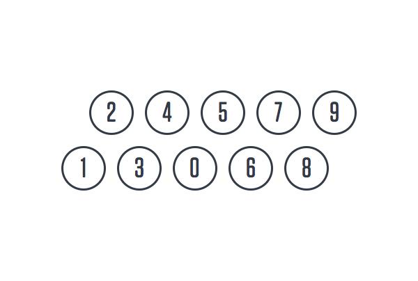 电话和计算器为何采用不同顺序数字键盘?的照片 - 7