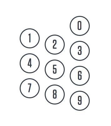 电话和计算器为何采用不同顺序数字键盘?的照片 - 11