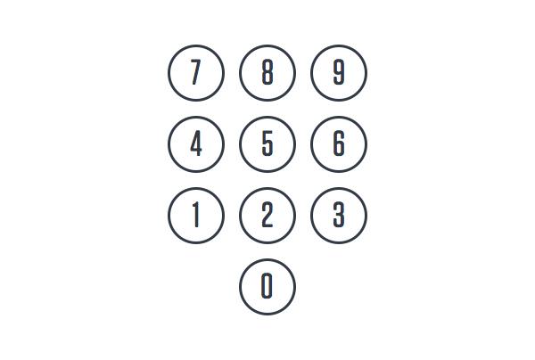 电话和计算器为何采用不同顺序数字键盘?的照片 - 8