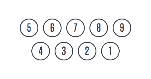 电话和计算器为何采用不同顺序数字键盘?的照片 - 4