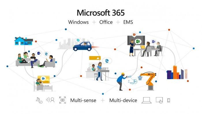 2019年,微软哪些产品和服务值得期待?的照片 - 10